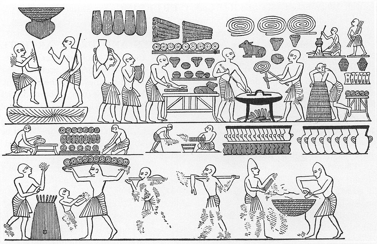 1200px-Ramses_III_bakery